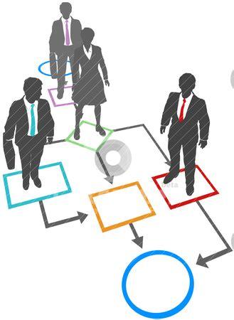 Structure of an international business plan